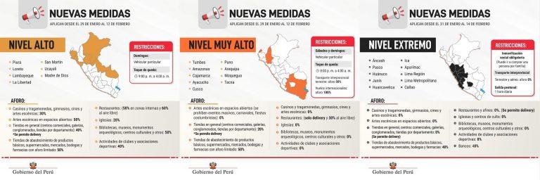День всех влюбленных в Перу: Праздник состоится, несмотря на карантин